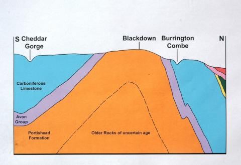 Simplified cross section through the Black Down area. Modified from Farrant, A.R. 2008
